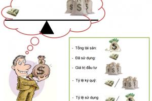 Tỷ lệ sử dụng tài sản ký quỹ và tỷ lệ ký quỹ ban đầu khác nhau như thế nào?