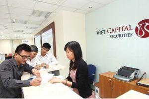 Mua – Bán cổ phiếu CTCP Chứng khoán Bản Việt (VCSC)