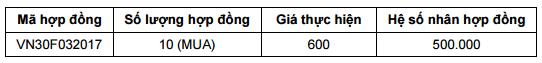 margin ckps 1