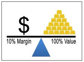 margin ckps