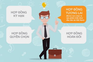 Thị trường Chứng khoán Phái sinh Việt Nam – Các câu hỏi thường gặp