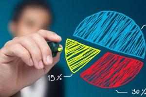 Các CTCK lớn càng ngày càng tạo cách biệt với các CTCK có quy mô nhỏ