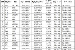 Danh sách các mã cổ phiếu trả cổ tức tuần từ 10/07 – 14/07/2017