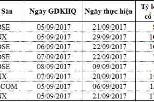Danh sách các mã cổ phiếu trả cổ tức tuần từ 05/09 – 08/09/2017