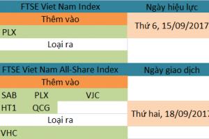 FTSE Vietnam Index gọi tên PLX