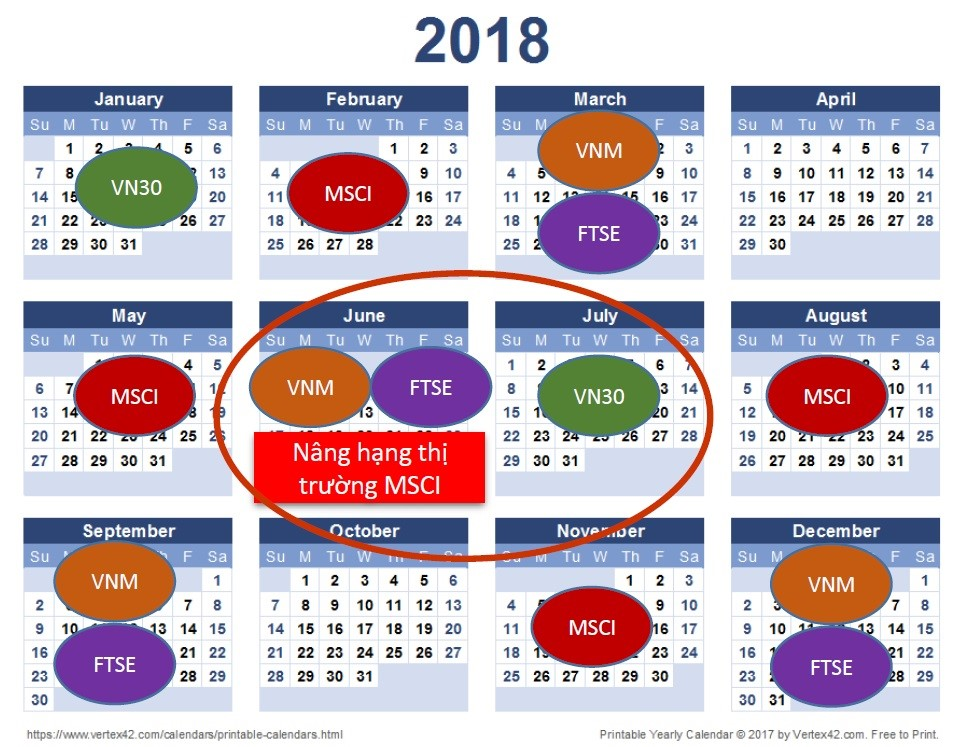 Lịch review các quỹ ETF tại Việt Nam năm 2018