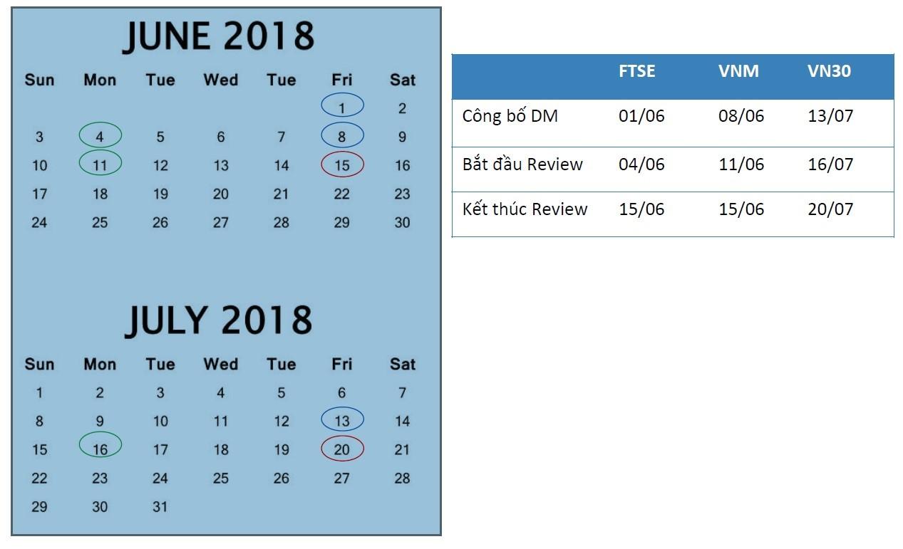 Review ETF quý II/2018