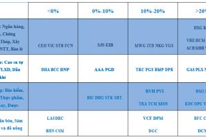 Cập nhật tình hình thị trường thế giới và Việt Nam tuần từ 25/06/2018 – 01/07/2018