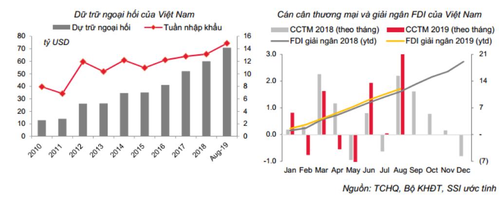 Nguyên nhân và tác động của việc NHNN giảm lãi suất điều hành