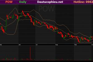 Cập nhật cổ phiếu POW – Khuyến nghị Mua vào với giá mục tiêu 18.200đ/cp