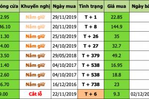 Danh mục đầu tư 2019-12-02 at 3.17.18 PMDanh mục đầu tư 2019-12-02 at 3.17.18 PM