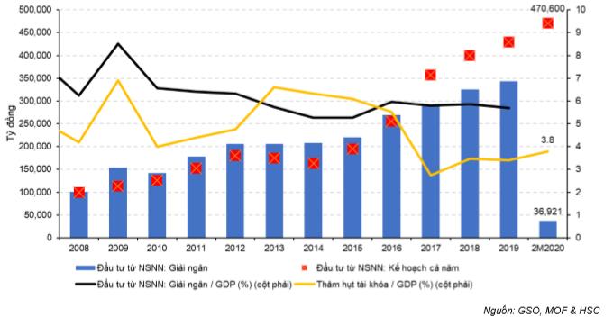 Báo cáo kinh tế hàng tháng