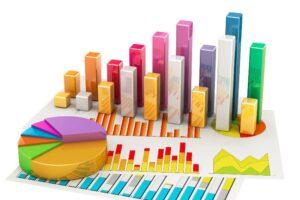 Cập nhật báo cáo vĩ mô tóm tắt – Số liệu kinh tế vĩ mô tháng 5: doanh số bán lẻ có dấu hiệu hồi phục