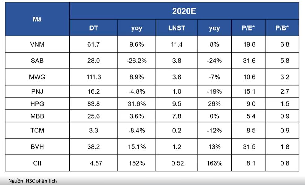 Cập nhật tình hình thị trường thế giới và Việt Nam từ 14/09/2020 - 20/09/2020