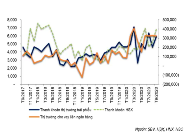 Cập nhật tình hình thị trường thế giới và Việt Nam từ 05/10/2020 - 11/10/2020