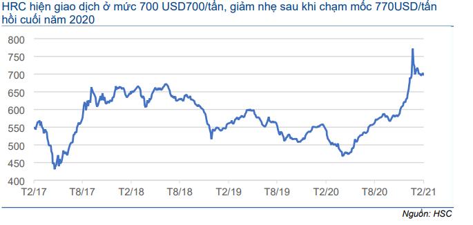 Cổ phiếu NKG