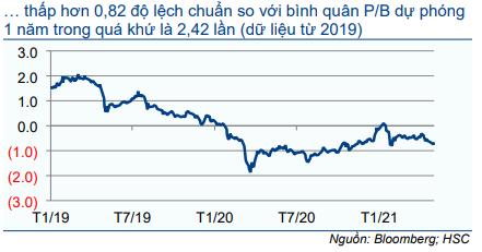 Cổ phiếu BVH