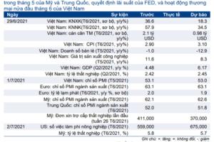 Cập nhật nhanh Kinh tế vĩ mô - Vĩ mô đầu tuần: Số liệu kinh tế tháng 6/2021