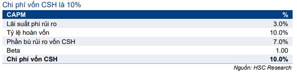 Bảng 9: Tính toán chi phí vốn CSH theo mô hình CAPM, VEA